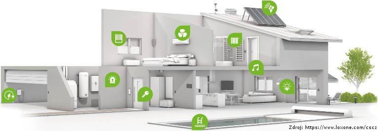 inštalácia-montáž-loxone-IQ-dom-SMART-HOME-montážny-partner-vipelektro-sro